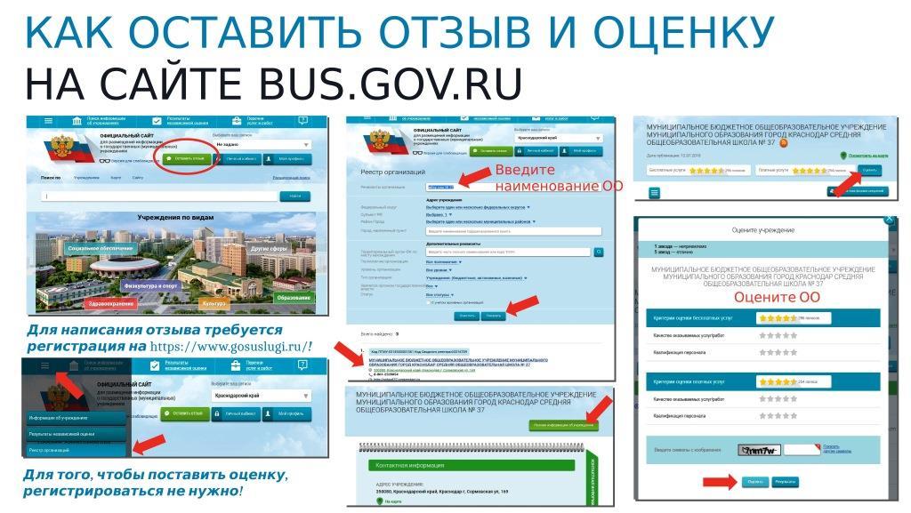 Busgov инструкция
